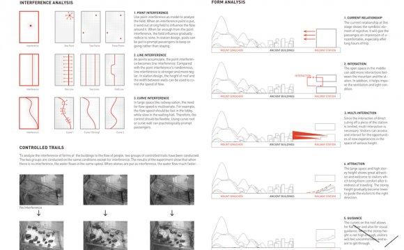 Penn Design Architecture