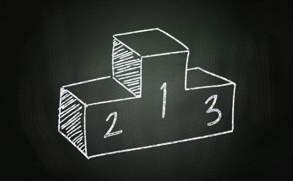 University Ranking 2012/2013