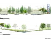 Landscape Architecture requirements